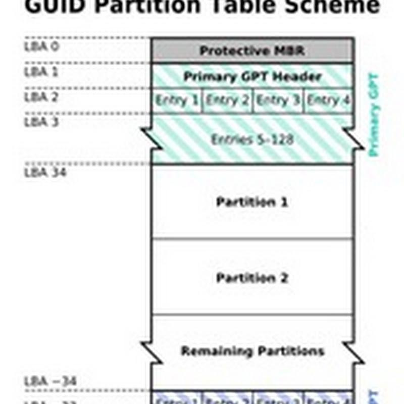 Instalando Windows em Partições GPT