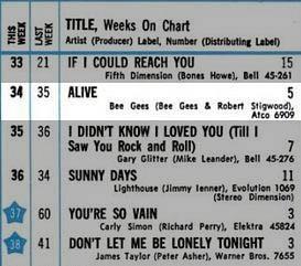 Billboard - 1972-12-16