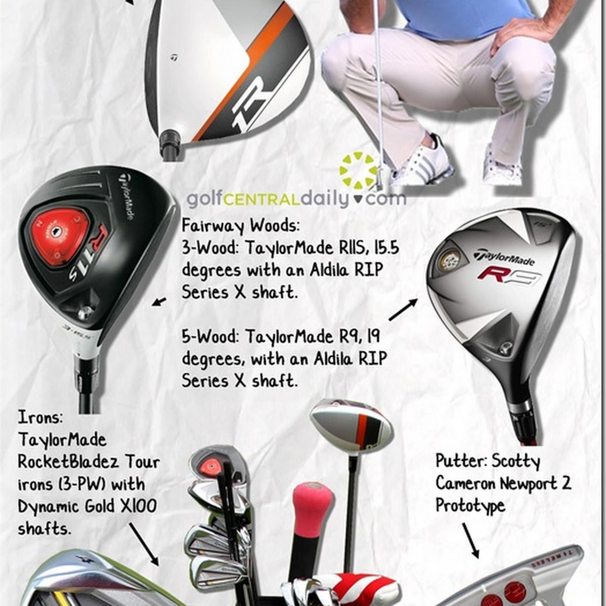 What's In The Bag 2013 Dustin Johnson – WITB Photos and Graphic