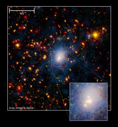 aglomerado de galáxias CL0958+4702