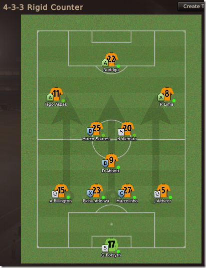 Premier League tactics in FM 2011