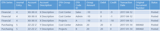 MDA - Data Set