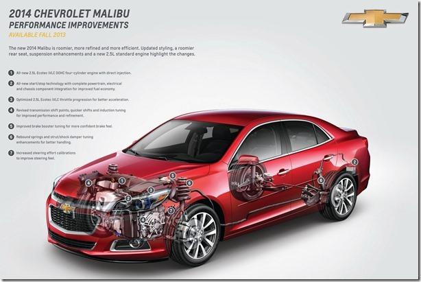 2014-Chevrolet-Malibu-1[2]