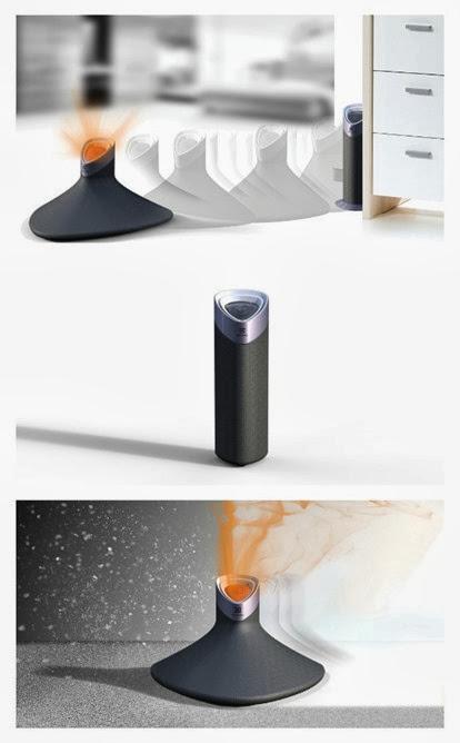 3F-concept