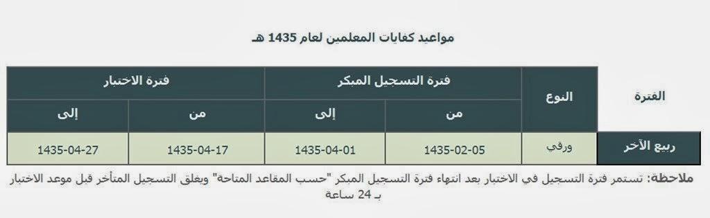 مواعيد اختبار كفايات المعلمين 1440 مع دليل اداء الاختبار - اخبار وطني