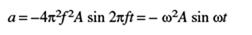 Simple Harmonic Motion equations8-44-36 PM