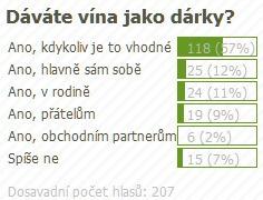 vina_jako_darky