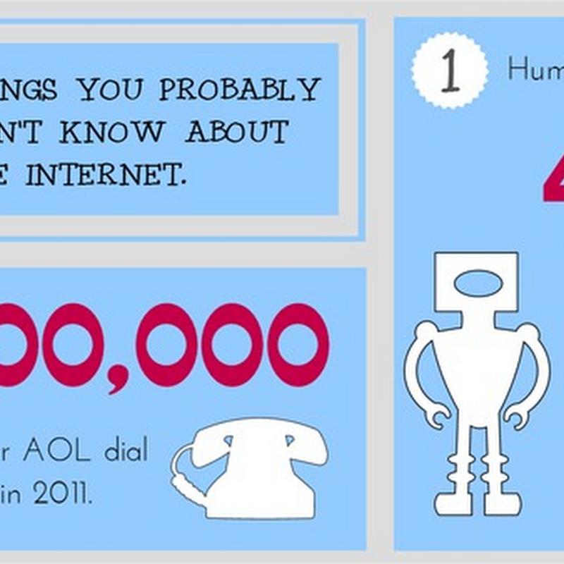 10 datos curiosos que quizá no sabías sobre internet