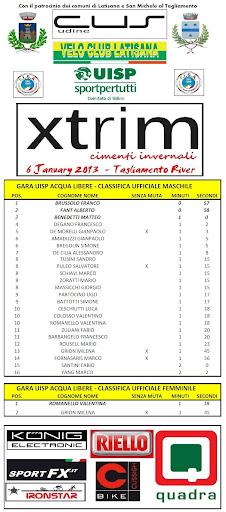 classifica_ufficiale_2013.jpg