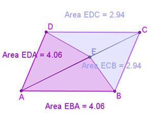 punto su diagonale parallelogramma