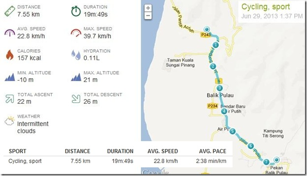 Ride Balike Pulau28