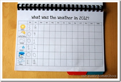 math worksheet : calendar notebook : Daily Math Practice Worksheets