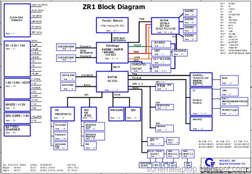 acer aspire 3680 5570 5580 quanta zr1 free download laptop rh schemadata blogspot com dell laptop motherboard circuit diagram pdf free download Motherboard Input Output Circuit