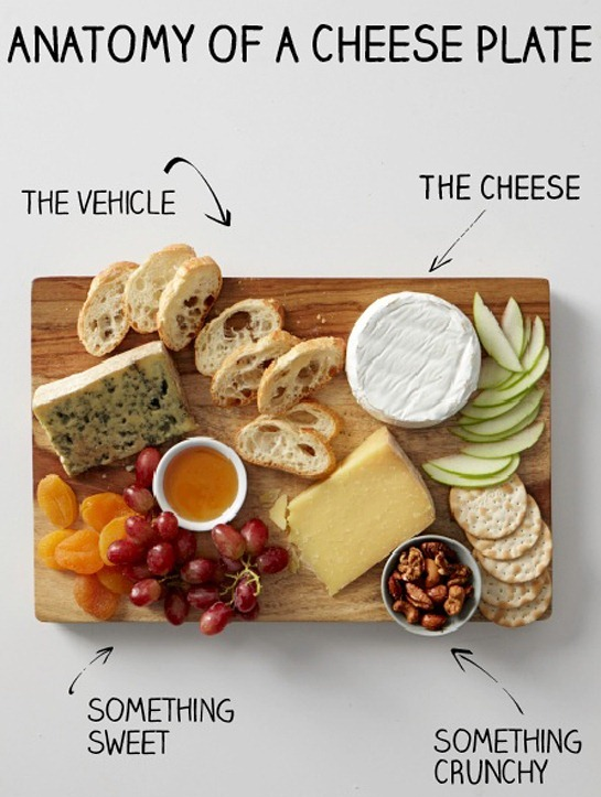 cheeseplate_withtext