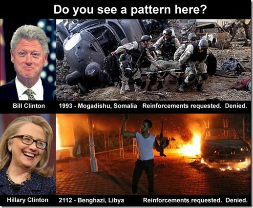 Clintons - Do You See a Pattern