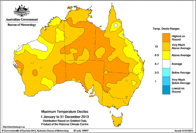 2013 maximum temperatures in Australia compared with historical records. Long stretches of hot weather, with little respite at night, have combined to make 2013 Australia's warmest year since records began over a century ago. Graphic: Bureau of Meteorology