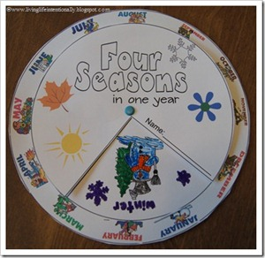 learn about the seasons printable wheel