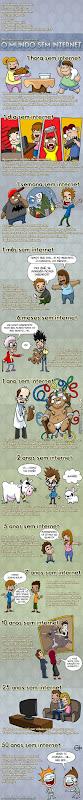 O mundo sem internet?