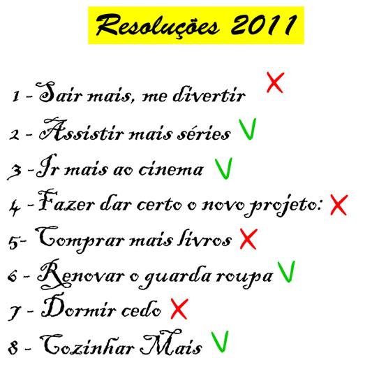 resoluções 2011