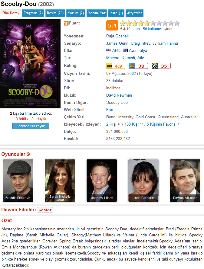 Scooby Doo - 2002 Türkçe Dublaj DVDRip indir