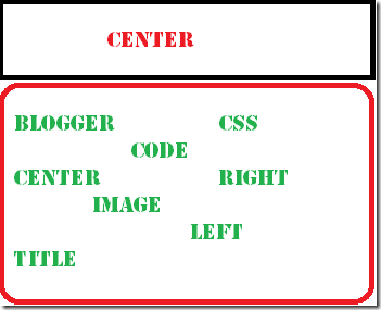 how to center header in blogger