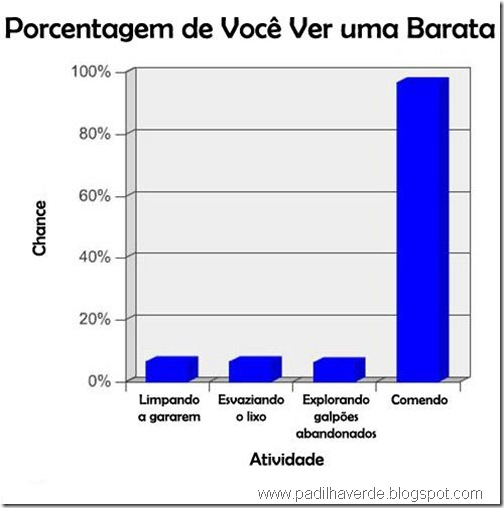 Facebook Gráficos-2