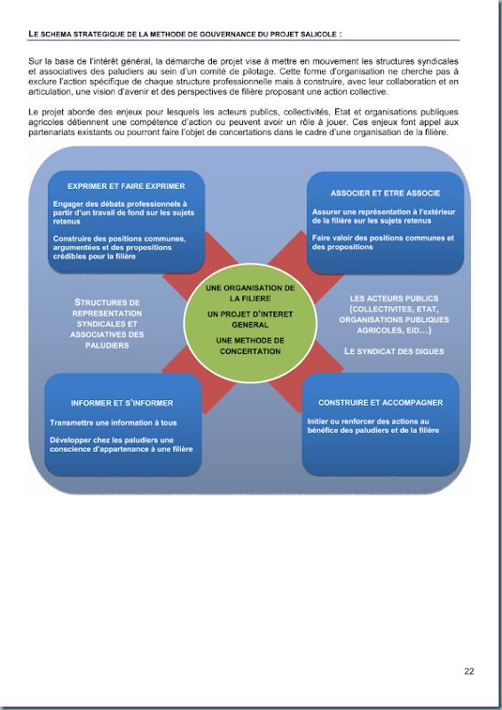 diagnostic_salicole_ca44_2011_page_023