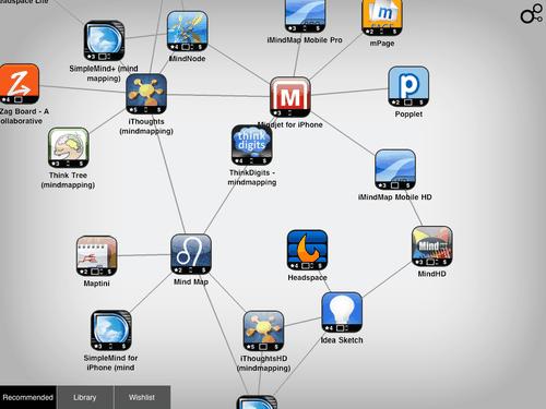 iPad mindmap app-01