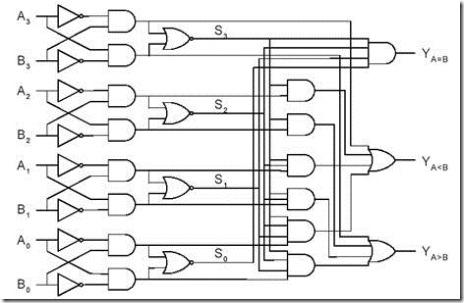digital logic circuits comparator ~ vidyarthiplus (v ) blog a 2- Bit Comparator Logic Diagram 3 bit comparator logic diagram