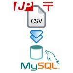 zipcode_download_mysql