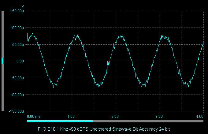 FiiO E10 1 Khz -90 dBFS Undithered Sinewave Bit Accuracy 24 bit