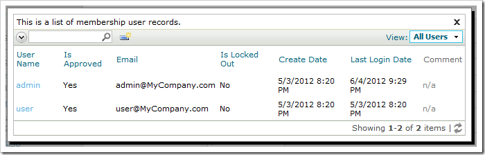 User Id Lookup displaying a list of users.