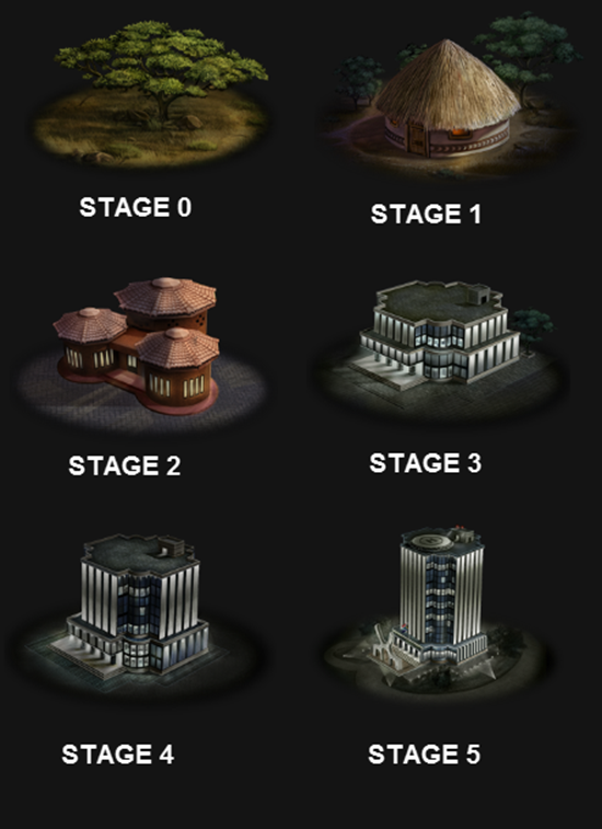 BANKSTAGES