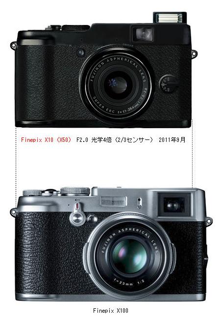 Fuji X10 and X100