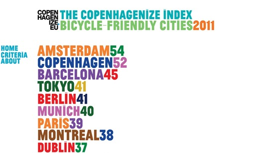 CopenhagenizeIndex