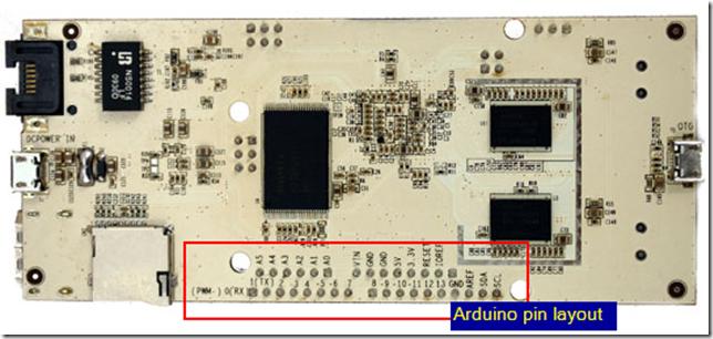 arduino pin on pcDuino