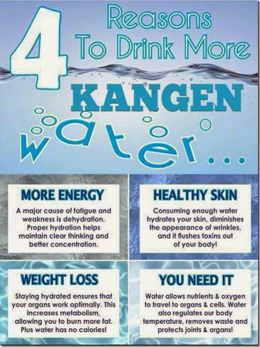 4 Reasons Drink Kangen
