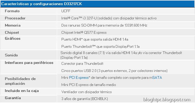 Caracteristicas D33217CK