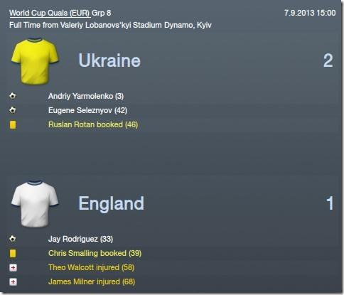 Ukraine vs England
