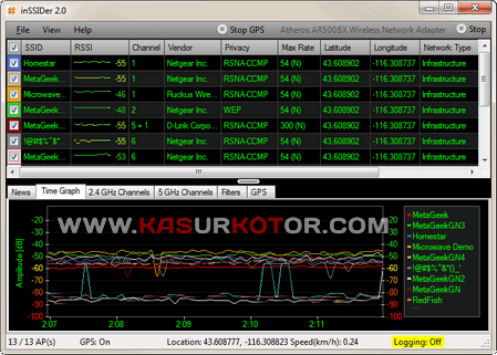 Software untuk Mencari Jaringan Wireless dan Mendeteksi Sinyal