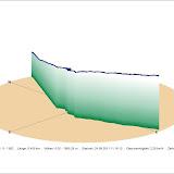 oetscher_20110924_Grafik3D.jpg