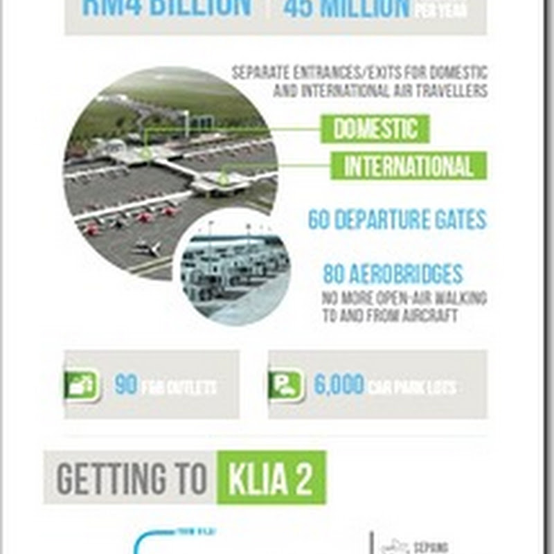 KLIA2 Facts And Brief Guide