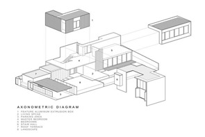 plano-en-perspectiva-casa-moderna