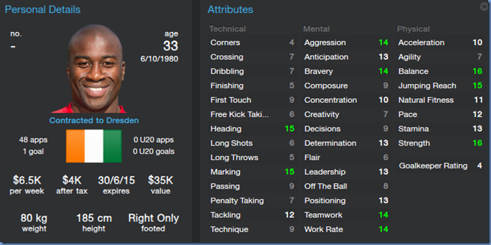 Abdoulaye Meite in FM 2014