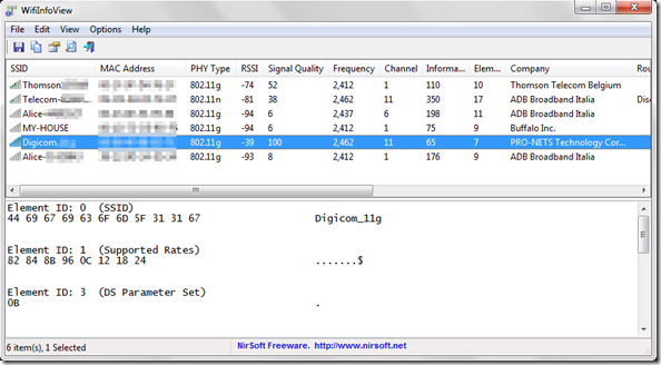 WifiInfoView reti wireless individuate nella zona