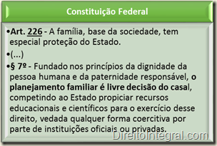 Constituição Federal - Art. 226,§7º - Planejamento Familiar