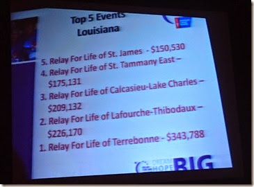 Mid South Relay for Life Summit Nashville 2012 (18)