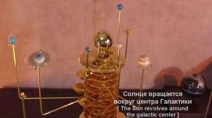 Η Γη δεν περιστρέφεται γύρω από τον Ήλιο
