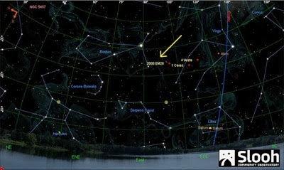 Localização do asteroide 2000 EM 26