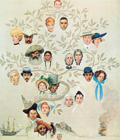 NR family tree